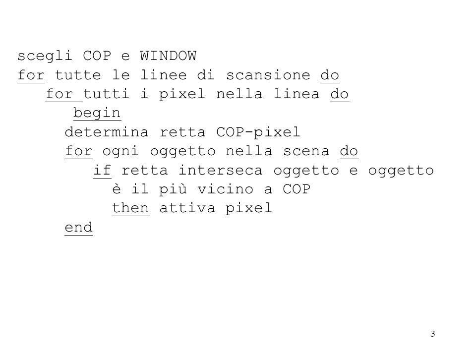 3 scegli COP e WINDOW for tutte le linee di scansione do for tutti i pixel nella linea do begin determina retta COP-pixel for ogni oggetto nella scena do if retta interseca oggetto e oggetto è il più vicino a COP then attiva pixel end