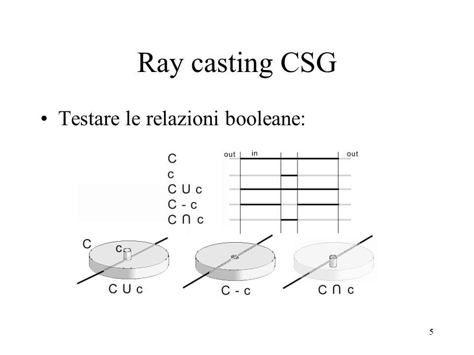 5 Ray casting CSG Testare le relazioni booleane: