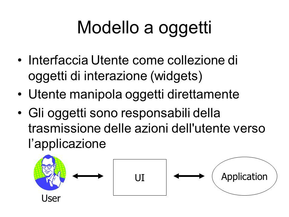 Modello a oggetti Interfaccia Utente come collezione di oggetti di interazione (widgets) Utente manipola oggetti direttamente Gli oggetti sono respons