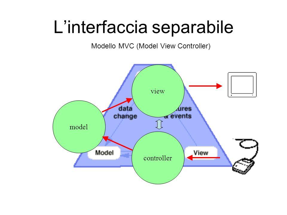 Linterfaccia separabile Modello MVC (Model View Controller) model view controller