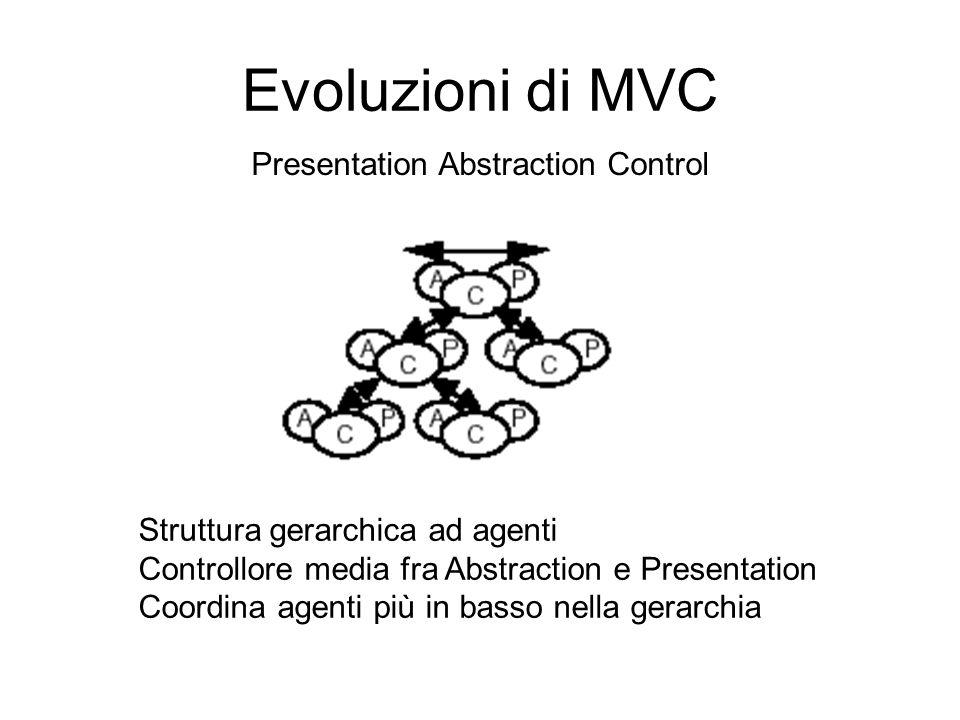 Evoluzioni di MVC Presentation Abstraction Control Struttura gerarchica ad agenti Controllore media fra Abstraction e Presentation Coordina agenti più