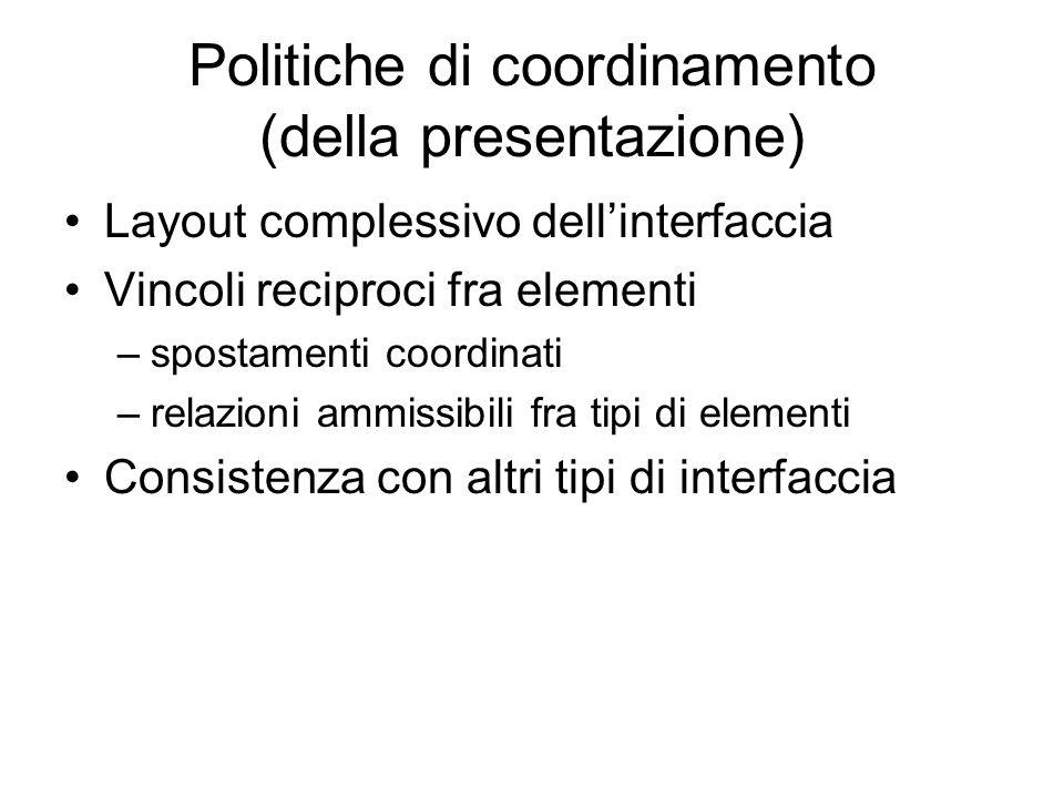 Politiche di coordinamento (della presentazione) Layout complessivo dellinterfaccia Vincoli reciproci fra elementi –spostamenti coordinati –relazioni