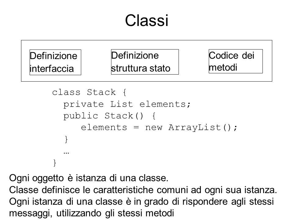 Classi Definizione interfaccia Ogni oggetto è istanza di una classe. Classe definisce le caratteristiche comuni ad ogni sua istanza. Ogni istanza di u