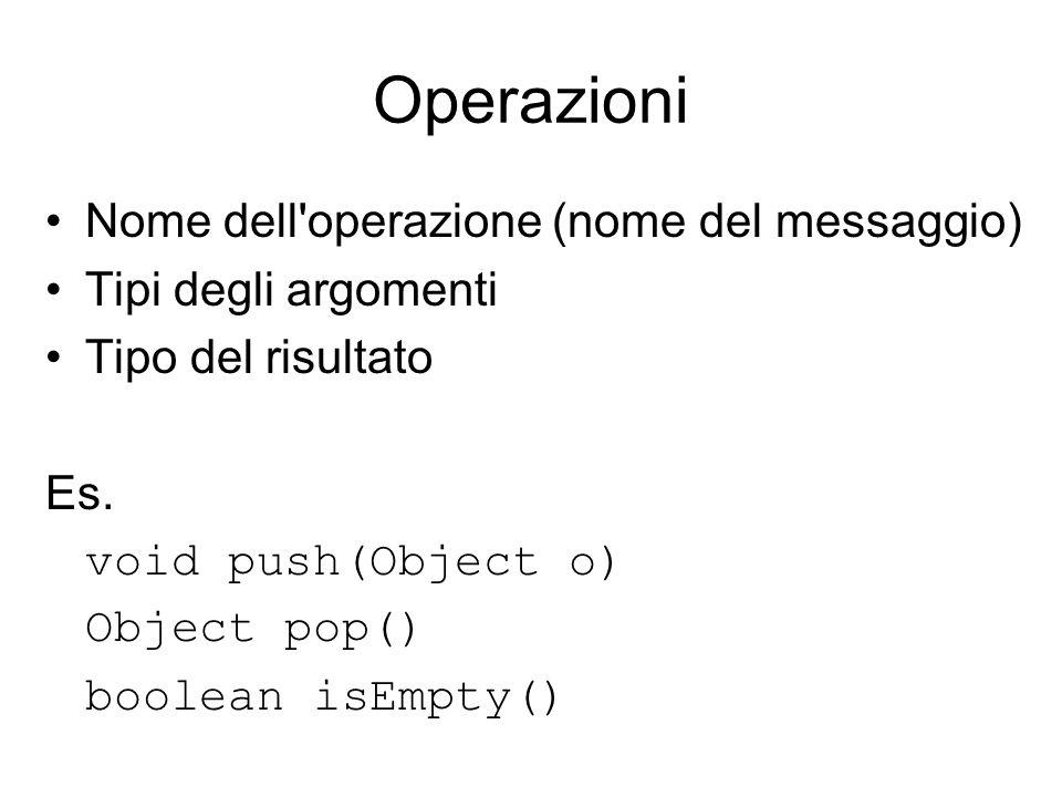 Operazioni Nome dell'operazione (nome del messaggio) Tipi degli argomenti Tipo del risultato Es. void push(Object o) Object pop() boolean isEmpty()