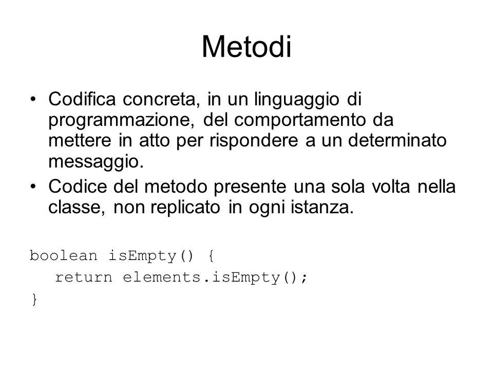 Metodi Codifica concreta, in un linguaggio di programmazione, del comportamento da mettere in atto per rispondere a un determinato messaggio. Codice d