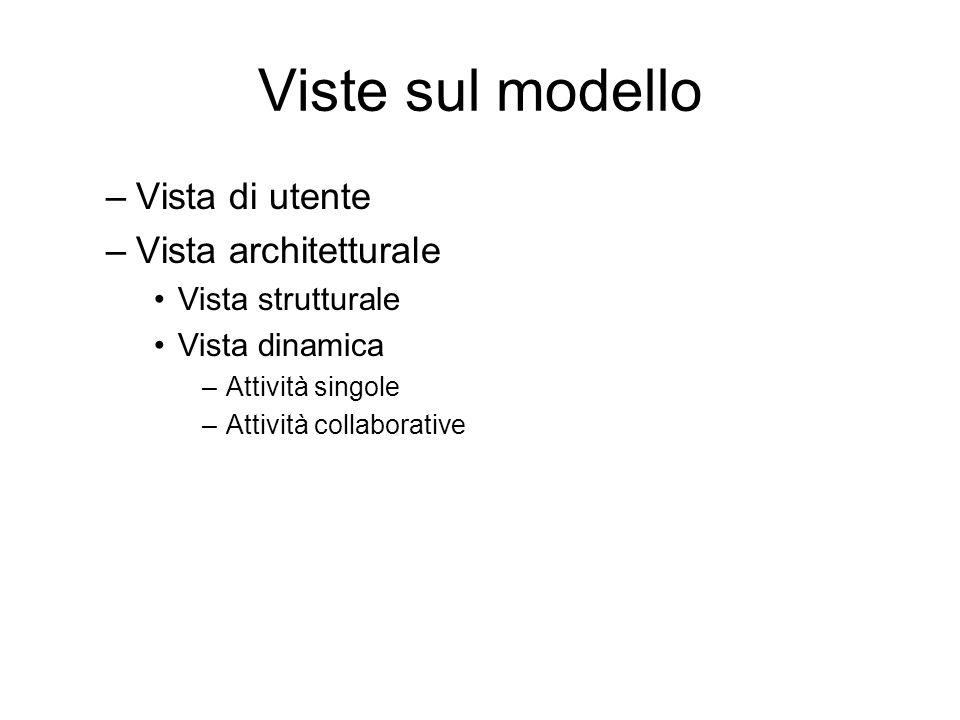 Viste sul modello –Vista di utente –Vista architetturale Vista strutturale Vista dinamica –Attività singole –Attività collaborative