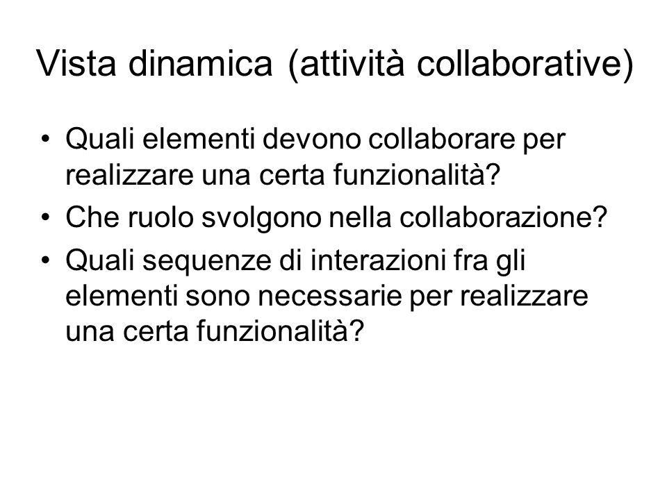 Vista dinamica (attività collaborative) Quali elementi devono collaborare per realizzare una certa funzionalità? Che ruolo svolgono nella collaborazio