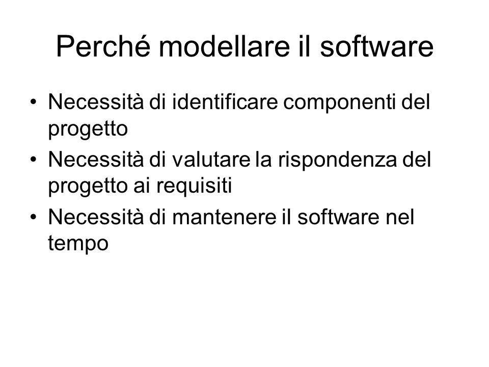 Perché modellare il software Necessità di identificare componenti del progetto Necessità di valutare la rispondenza del progetto ai requisiti Necessit