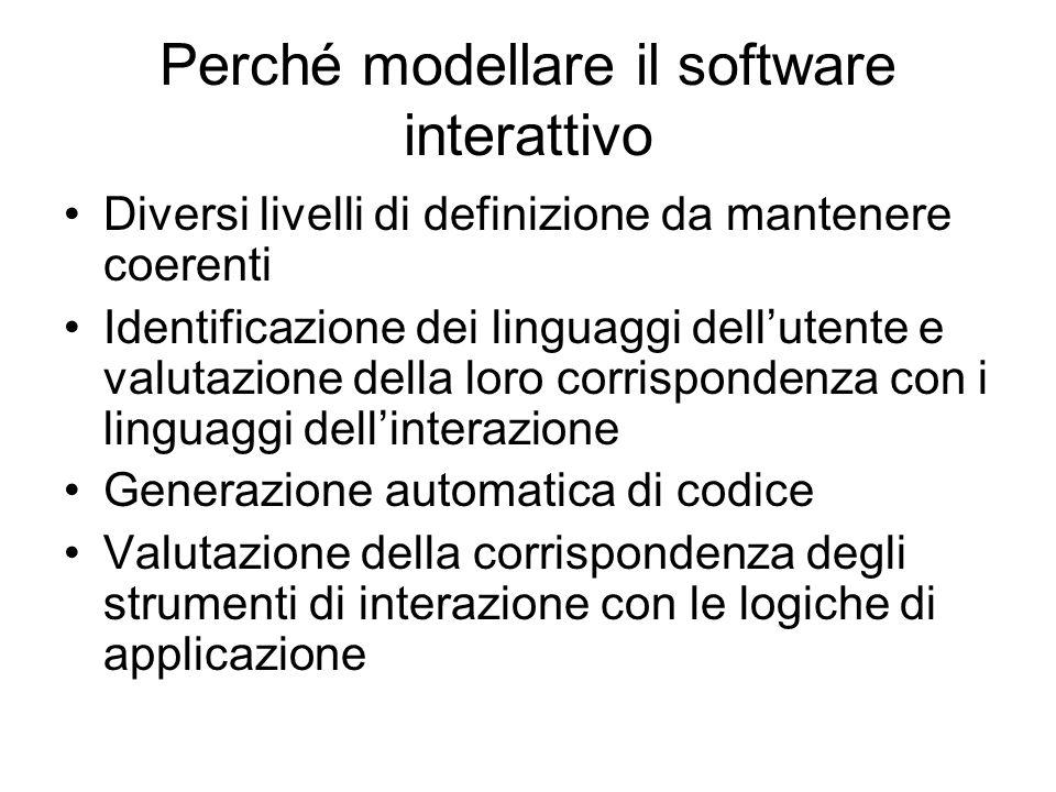 Perché modellare il software interattivo Diversi livelli di definizione da mantenere coerenti Identificazione dei linguaggi dellutente e valutazione d