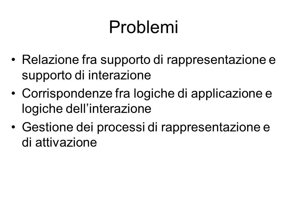Problemi Relazione fra supporto di rappresentazione e supporto di interazione Corrispondenze fra logiche di applicazione e logiche dellinterazione Ges