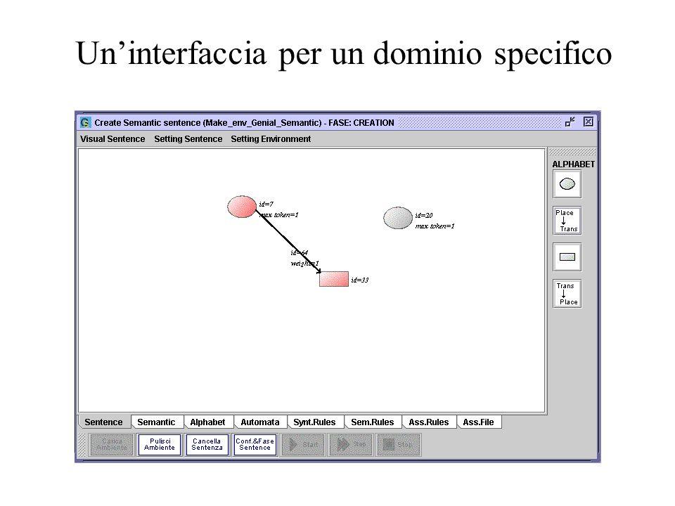 Un interfaccia per funzionalità generica