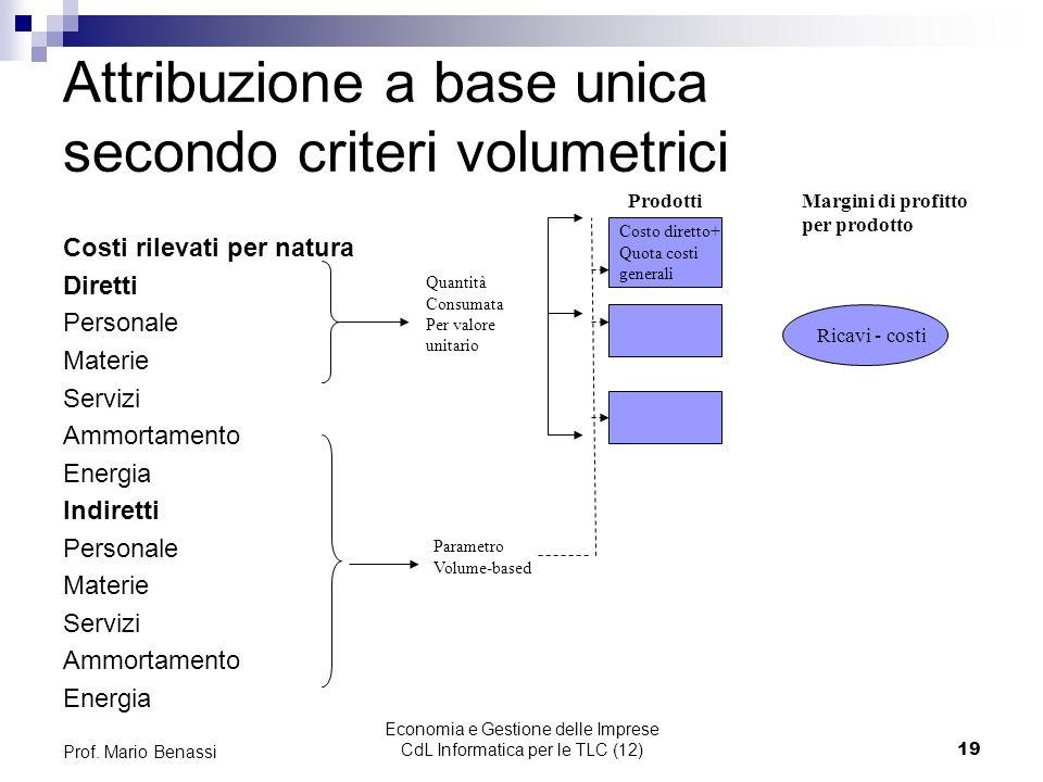 Economia e Gestione delle Imprese CdL Informatica per le TLC (12)19 Prof. Mario Benassi Attribuzione a base unica secondo criteri volumetrici Costi ri