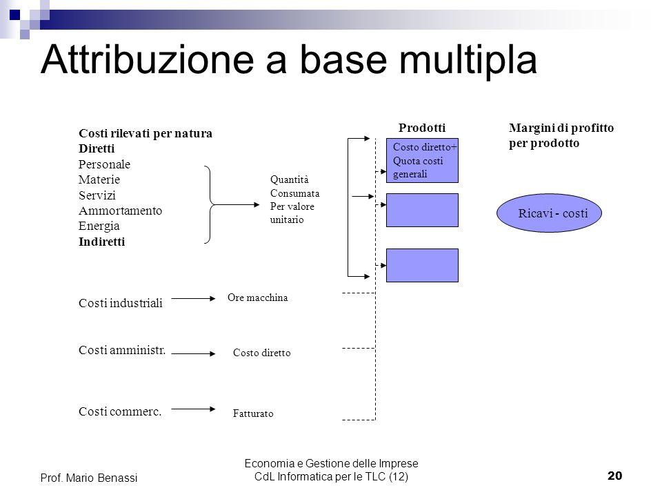 Economia e Gestione delle Imprese CdL Informatica per le TLC (12)20 Prof. Mario Benassi Attribuzione a base multipla Costi rilevati per natura Diretti