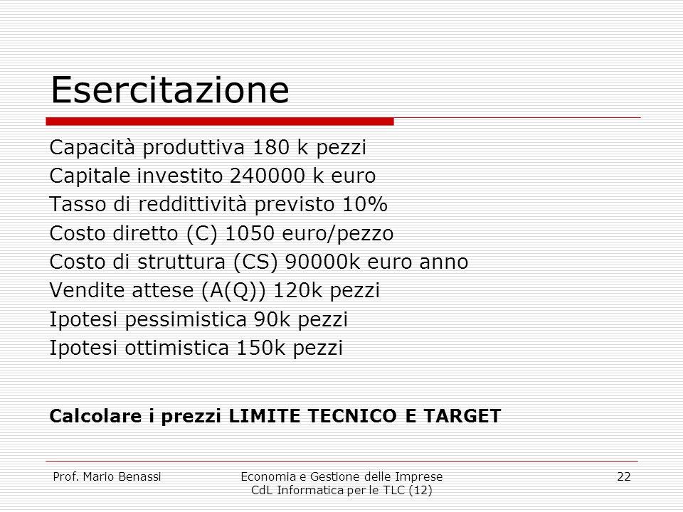 Prof. Mario BenassiEconomia e Gestione delle Imprese CdL Informatica per le TLC (12) 22 Esercitazione Capacità produttiva 180 k pezzi Capitale investi