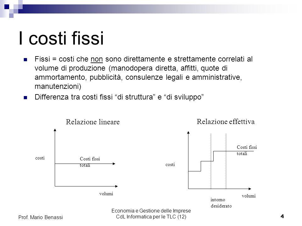 Economia e Gestione delle Imprese CdL Informatica per le TLC (12)4 Prof. Mario Benassi I costi fissi Fissi = costi che non sono direttamente e stretta