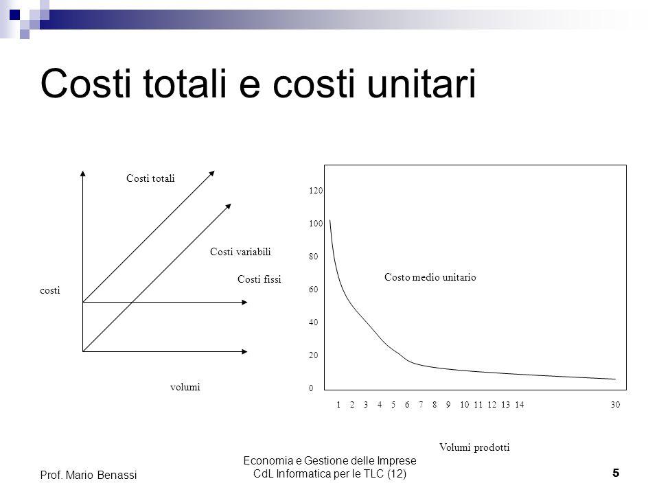 Economia e Gestione delle Imprese CdL Informatica per le TLC (12)5 Prof. Mario Benassi Costi totali e costi unitari Costi fissi costi Costi variabili