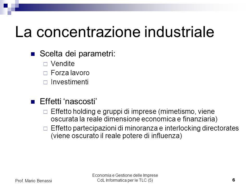 Economia e Gestione delle Imprese CdL Informatica per le TLC (5)6 Prof.