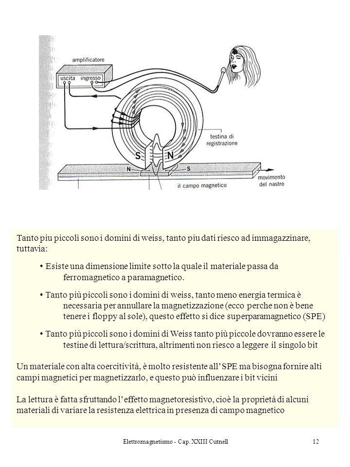 Elettromagnetismo - Cap. XXIII Cutnell12 Tanto piu piccoli sono i domini di weiss, tanto piu dati riesco ad immagazzinare, tuttavia: Esiste una dimens