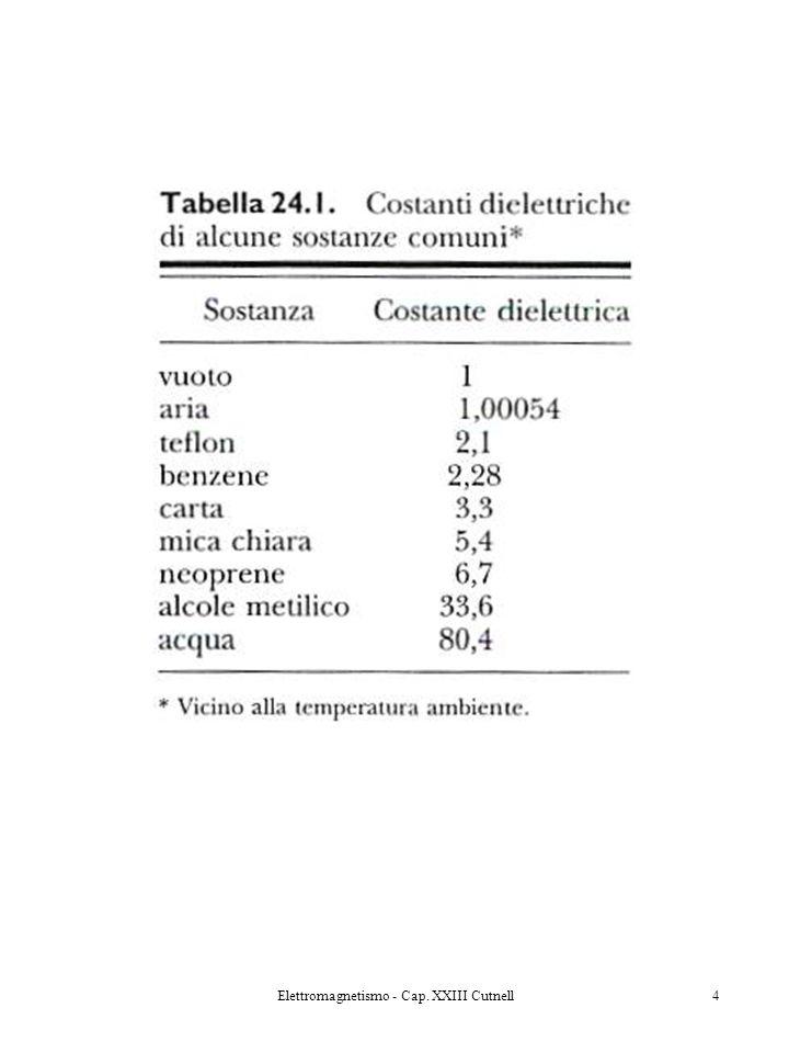 Elettromagnetismo - Cap. XXIII Cutnell4