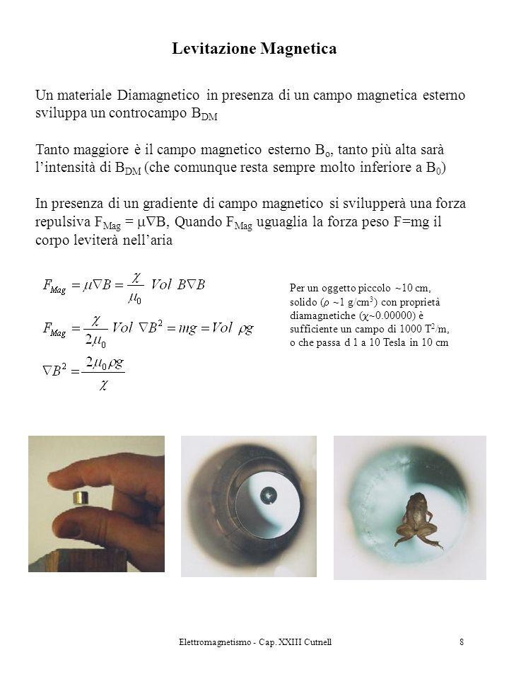 Elettromagnetismo - Cap. XXIII Cutnell8 Levitazione Magnetica Un materiale Diamagnetico in presenza di un campo magnetica esterno sviluppa un controca