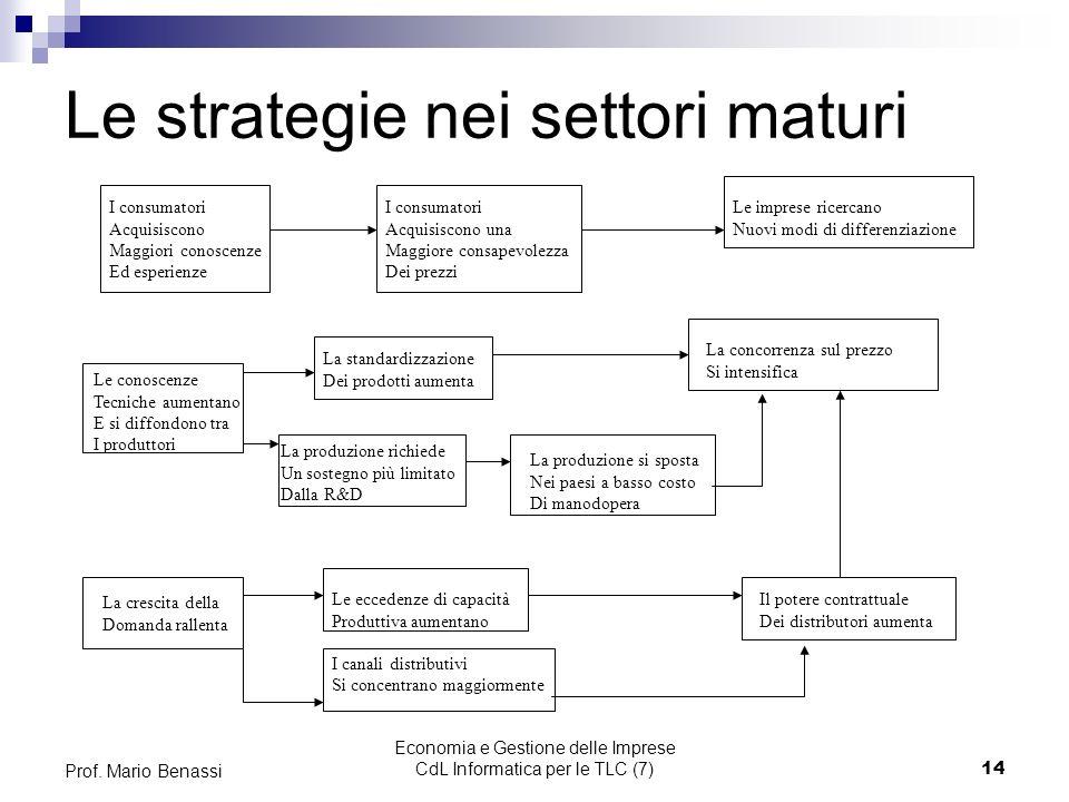 Economia e Gestione delle Imprese CdL Informatica per le TLC (7)14 Prof.