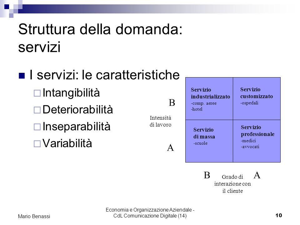 Economia e Organizzazione Aziendale - CdL Comunicazione Digitale (14)10 Mario Benassi Struttura della domanda: servizi I servizi: le caratteristiche I