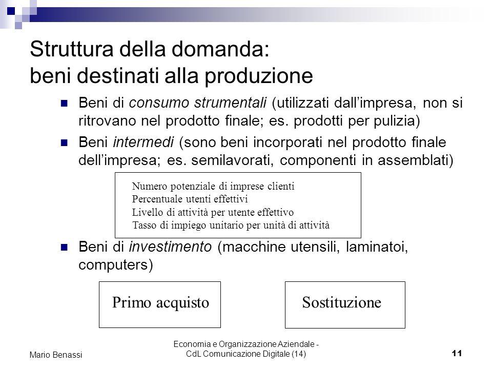 Economia e Organizzazione Aziendale - CdL Comunicazione Digitale (14)11 Mario Benassi Struttura della domanda: beni destinati alla produzione Beni di