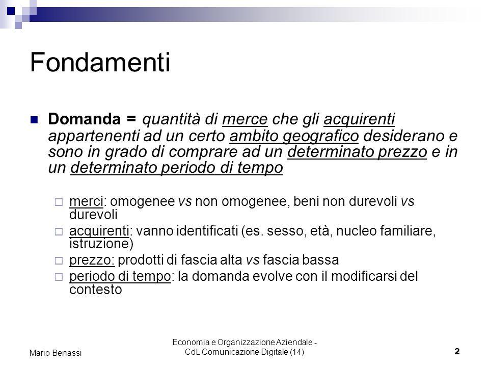 Economia e Organizzazione Aziendale - CdL Comunicazione Digitale (14)2 Mario Benassi Fondamenti Domanda = quantità di merce che gli acquirenti apparte