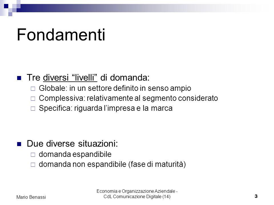 Economia e Organizzazione Aziendale - CdL Comunicazione Digitale (14)3 Mario Benassi Fondamenti Tre diversi livelli di domanda: Globale: in un settore