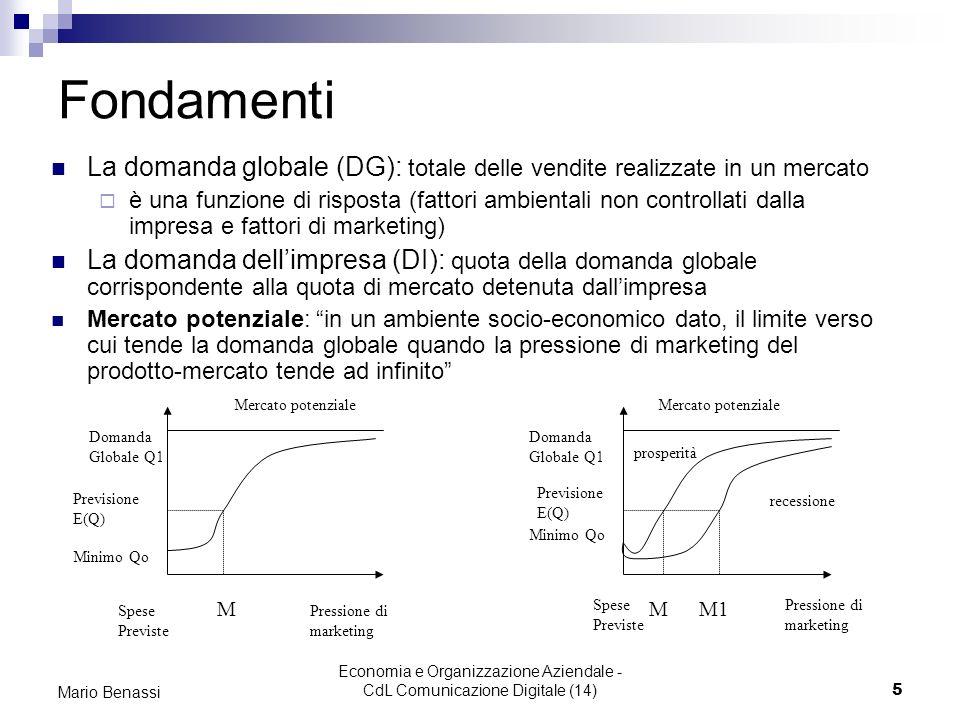 Economia e Organizzazione Aziendale - CdL Comunicazione Digitale (14)5 Mario Benassi Fondamenti La domanda globale (DG): totale delle vendite realizza