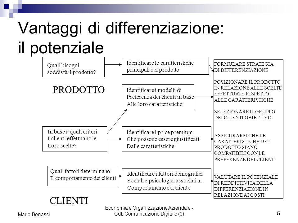 Economia e Organizzazione Aziendale - CdL Comunicazione Digitale (9)5 Mario Benassi Vantaggi di differenziazione: il potenziale FORMULARE STRATEGIA DI