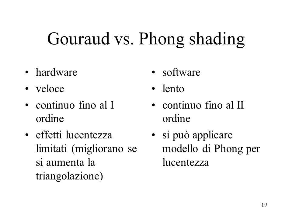 19 Gouraud vs. Phong shading hardware veloce continuo fino al I ordine effetti lucentezza limitati (migliorano se si aumenta la triangolazione) softwa