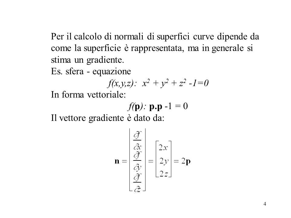 15 Gouraud Le normali ai vertici di un poliedro vengono interpolate: Gouraud usa interpolazione bilineare per calcolare il colore dei pixel lungo i singoli poligoni, quindi: -prima calcola colore ai vertici -poi interpola colore