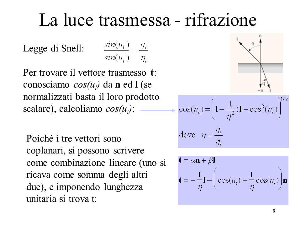 8 La luce trasmessa - rifrazione Legge di Snell: Per trovare il vettore trasmesso t: conosciamo cos(u l ) da n ed l (se normalizzati basta il loro pro
