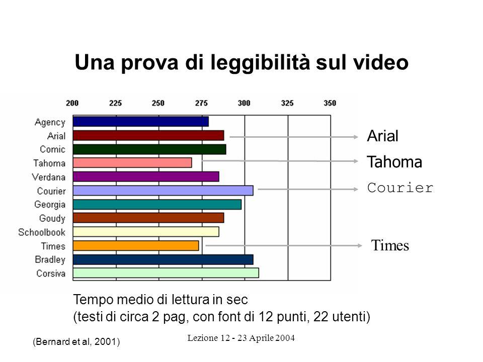 Lezione 12 - 23 Aprile 2004 Una prova di leggibilità sul video Tempo medio di lettura in sec (testi di circa 2 pag, con font di 12 punti, 22 utenti) (Bernard et al, 2001) Tahoma Times Courier Arial