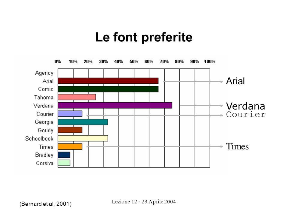 Lezione 12 - 23 Aprile 2004 Le font preferite Verdana Courier Arial Times (Bernard et al, 2001)
