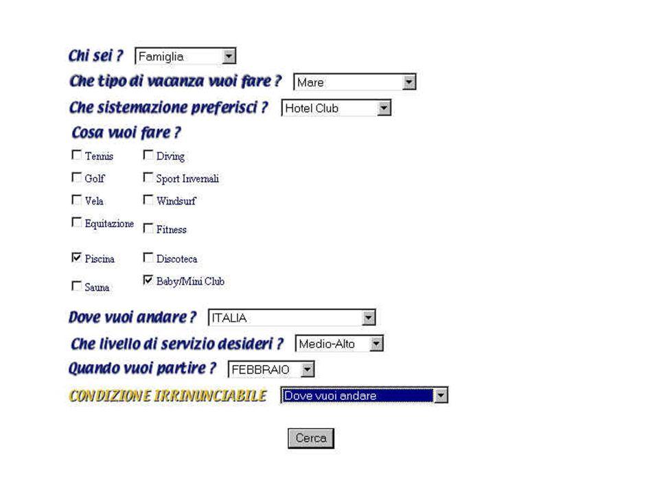 Lezione 12 - 23 Aprile 2004