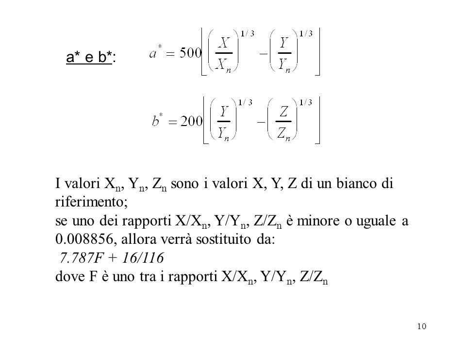 10 a* e b*: I valori X n, Y n, Z n sono i valori X, Y, Z di un bianco di riferimento; se uno dei rapporti X/X n, Y/Y n, Z/Z n è minore o uguale a 0.00