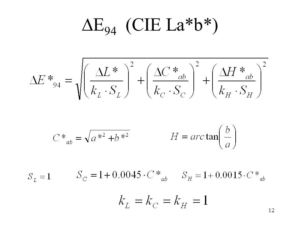 12 E 94 (CIE La*b*)