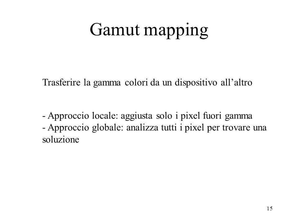 15 Gamut mapping Trasferire la gamma colori da un dispositivo allaltro - Approccio locale: aggiusta solo i pixel fuori gamma - Approccio globale: anal