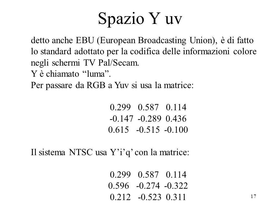 17 Spazio Y uv detto anche EBU (European Broadcasting Union), è di fatto lo standard adottato per la codifica delle informazioni colore negli schermi