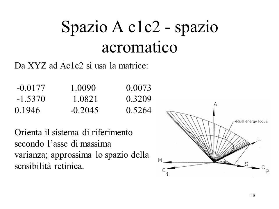 18 Spazio A c1c2 - spazio acromatico Da XYZ ad Ac1c2 si usa la matrice: -0.01771.0090 0.0073 -1.5370 1.08210.3209 0.1946-0.20450.5264 Orienta il siste