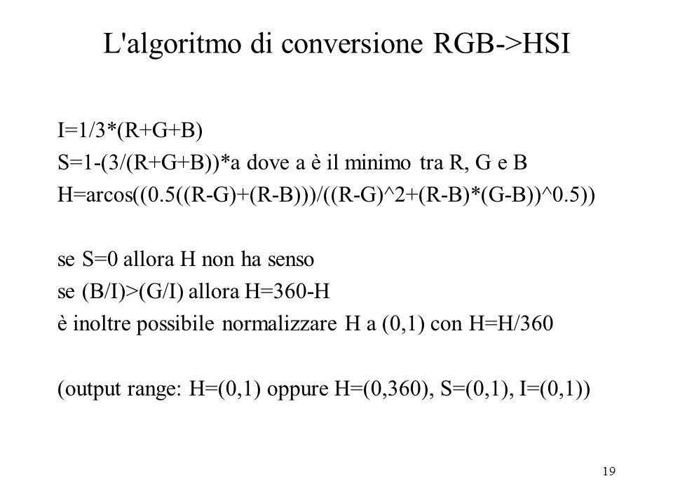 19 L'algoritmo di conversione RGB->HSI I=1/3*(R+G+B) S=1-(3/(R+G+B))*a dove a è il minimo tra R, G e B H=arcos((0.5((R-G)+(R-B)))/((R-G)^2+(R-B)*(G-B)