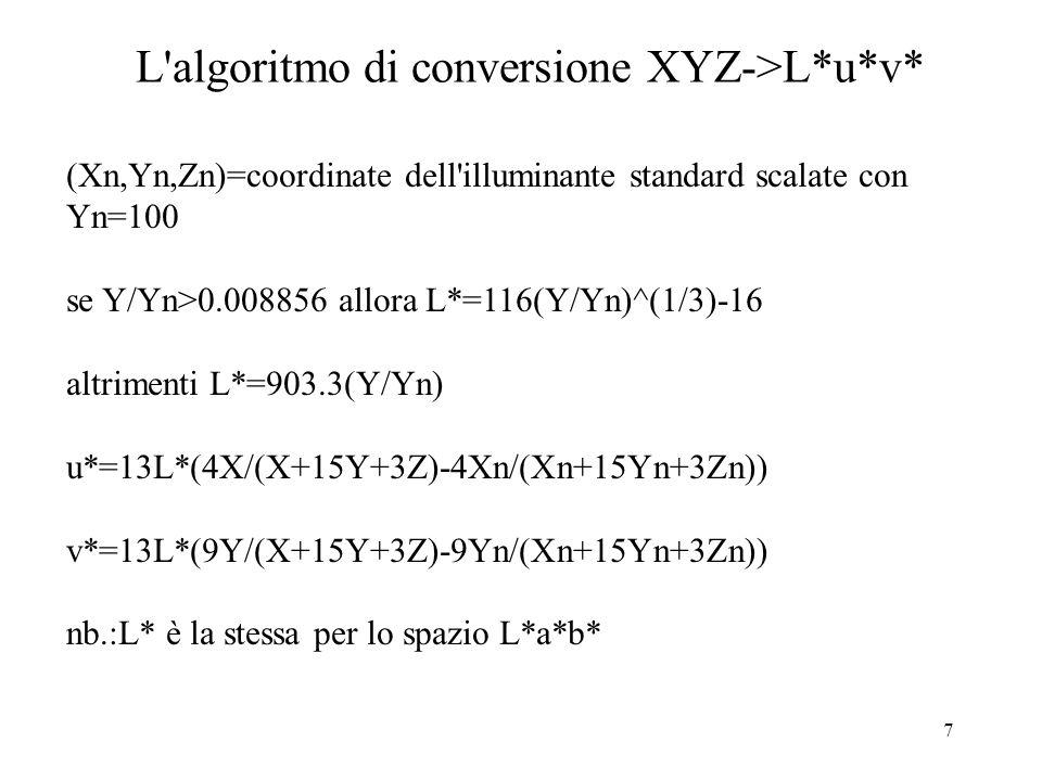 7 L'algoritmo di conversione XYZ->L*u*v* (Xn,Yn,Zn)=coordinate dell'illuminante standard scalate con Yn=100 se Y/Yn>0.008856 allora L*=116(Y/Yn)^(1/3)