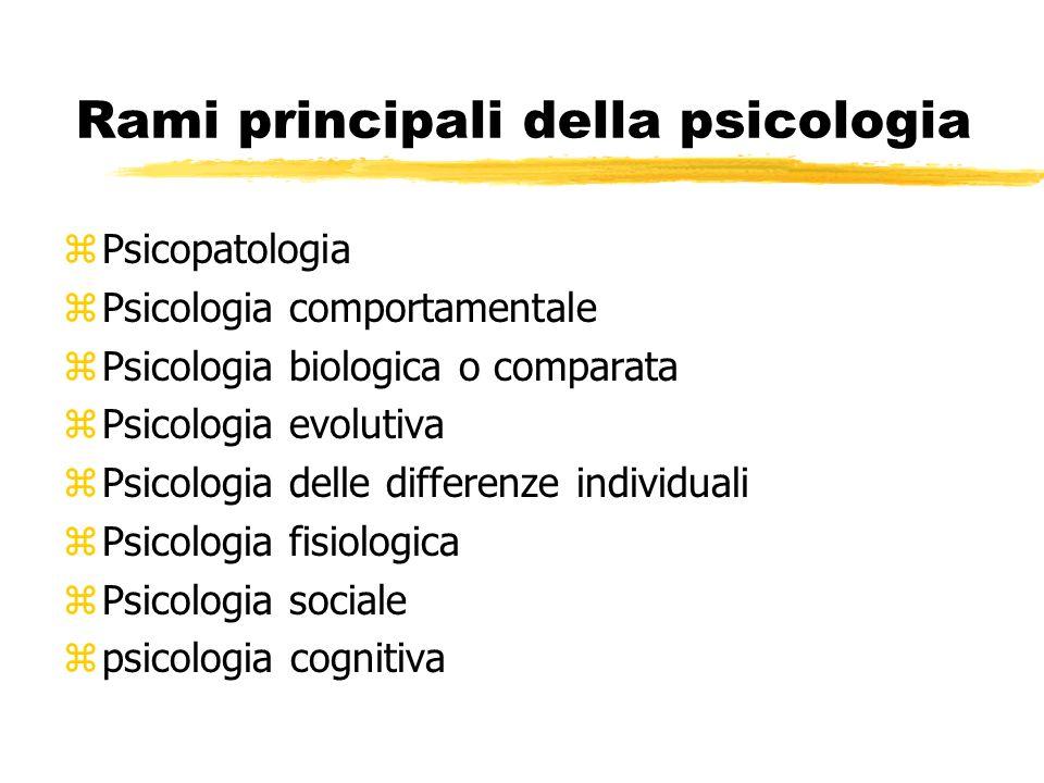 Rami principali della psicologia zPsicopatologia zPsicologia comportamentale zPsicologia biologica o comparata zPsicologia evolutiva zPsicologia delle