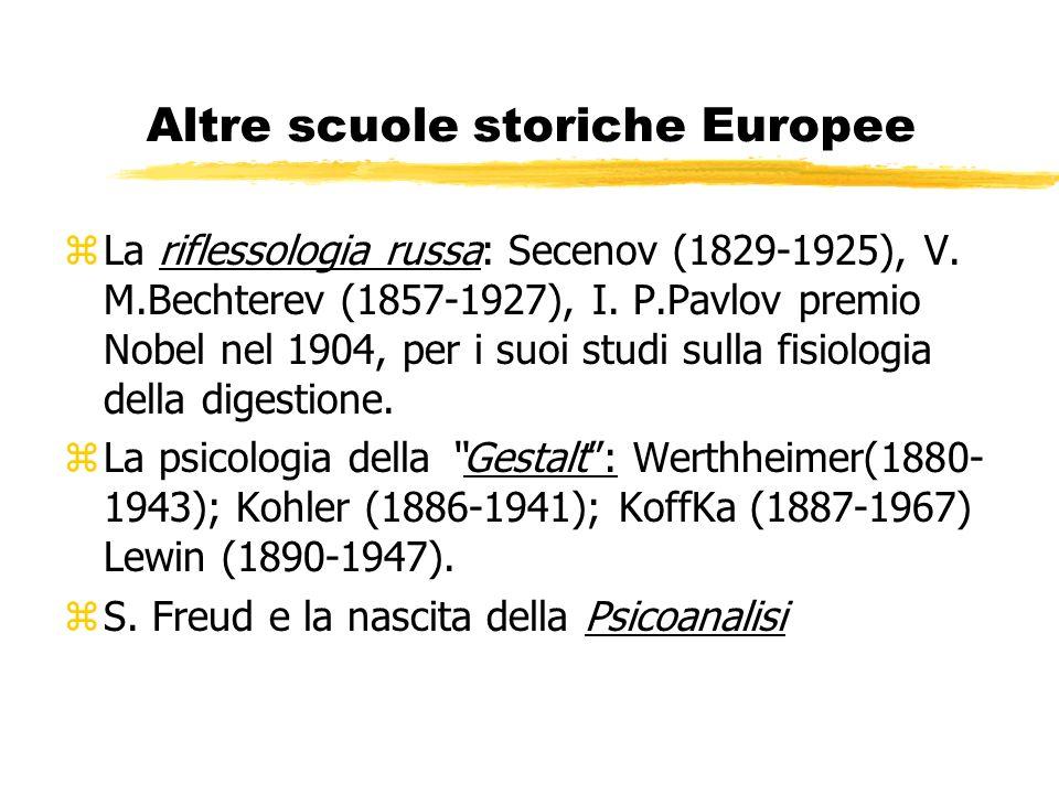 Altre scuole storiche Europee zLa riflessologia russa: Secenov (1829-1925), V. M.Bechterev (1857-1927), I. P.Pavlov premio Nobel nel 1904, per i suoi