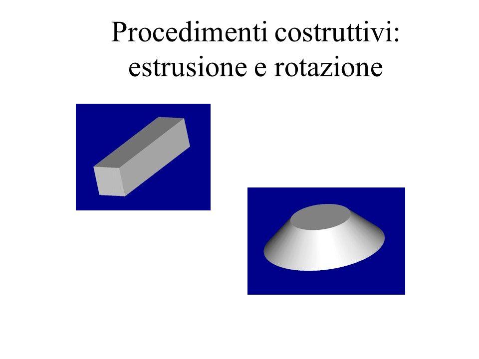 Procedimenti costruttivi: estrusione e rotazione