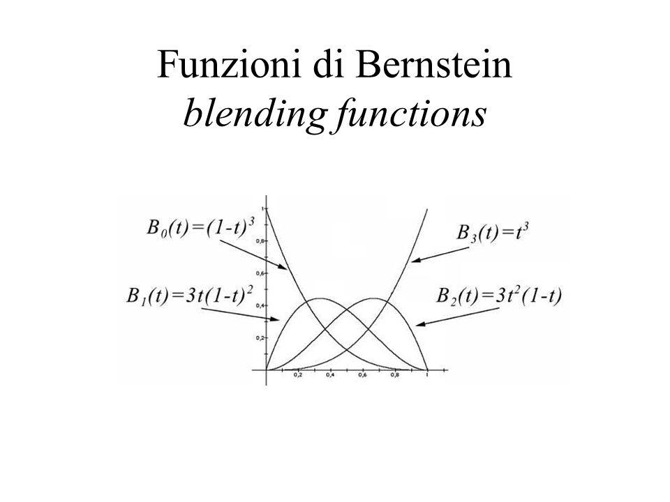 Funzioni di Bernstein blending functions