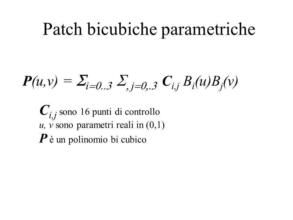 Patch bicubiche parametriche P(u,v) = i j C i,j B i (u)B j (v) C i,j sono 16 punti di controllo u, v sono parametri reali in (0,1) P è un polinomio bi