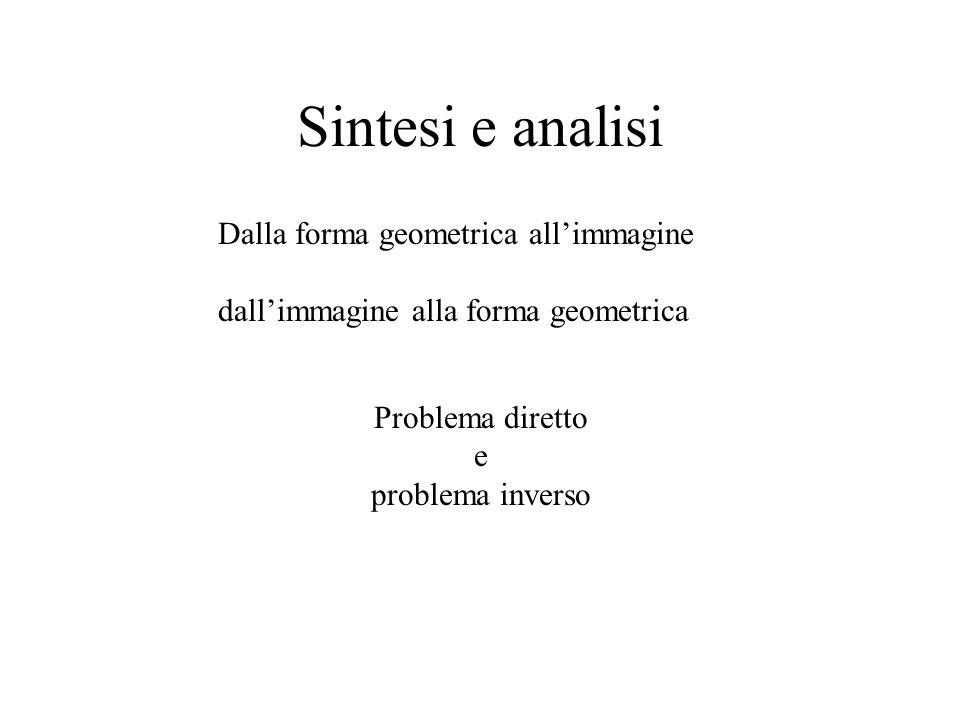 Sintesi e analisi Dalla forma geometrica allimmagine dallimmagine alla forma geometrica Problema diretto e problema inverso